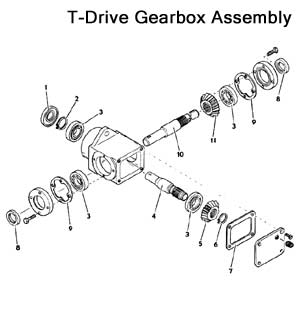 T-Drive Gearbox