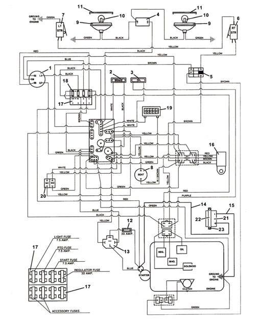 scag turf tiger ignition switch wiring diagram
