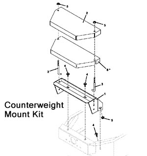 Counterweight Kit