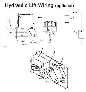 Lift Wiring Diagram