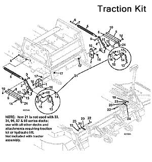Traction Kit