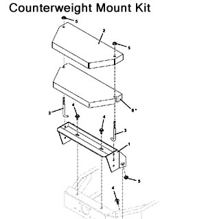 Counterweight Assembly