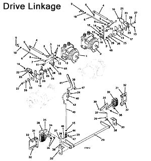Drive Linkage Assembly