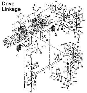 Mower deck will not engage when the PTO switch is turned on further John Deere 160 Belt Diagram 374161 additionally T24974646 Change drive belt husqvarna rz4623 in addition Sabre 38 Deck Belt Routing 367153 likewise Scotts Riding Mower Wiring Diagram For Kohler. on wiring diagrams john deere lawn tractor