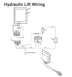 Hydraulic Lift Wiring