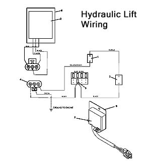 Ford 3000 Tractor Injector Pump Diagram