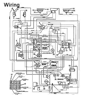 1995 model 928d grasshopper mower parts diagrams the