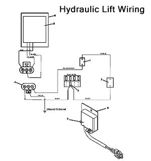 Fishing Boat Wiring Diagram besides Wiring Diagram For Boats also Hydraulic Lift Wiring Diagram further 600685 Boat Leveler Trim Tab Works Only When Both Switches Engaged additionally Wiring Diagram Boat Switch Panel. on boat leveler wiring diagram
