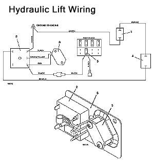 932g2_2002_hydralift_wiring 2006 ford five hundred fuse box diagram get wiring and engine book 2005 ford five hundred fuse box diagram at gsmx.co