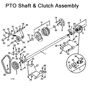 PTO Shaft and Clutch