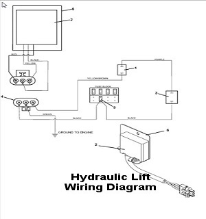 wiring diagram for pj dump trailer hydraulics  u2013 readingrat net