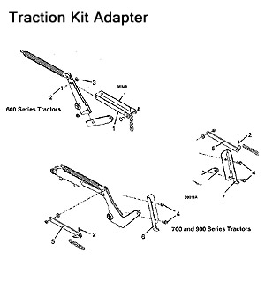 Traction Kit Adapter