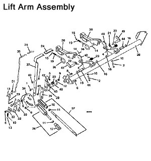 Lift Arm Assembly