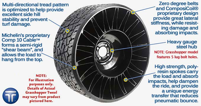 Michelin Tweel caster for Grasshopper Mowers