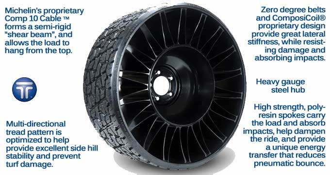 Michelin Tweel Drive Wheel for Grasshopper 700 series and 900 series Mowers