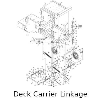 325 Mower Wiring Assembly Parts Diagrams The Mower Shop Inc