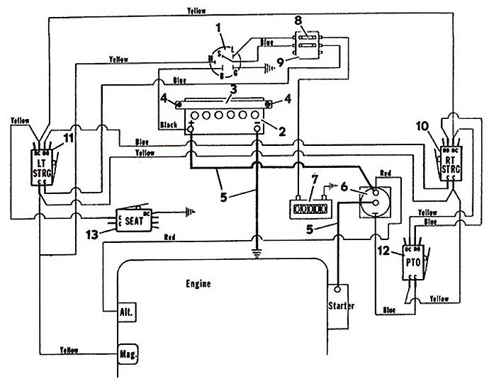 Mtd Yard machines 42a707 manual  Post Solenoid Wiring Diagram A Yard Man Lawn Tractor on